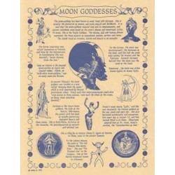 Moon Goddesses Parchment Poster LABEShops Home Decor, Fashion and Jewelry