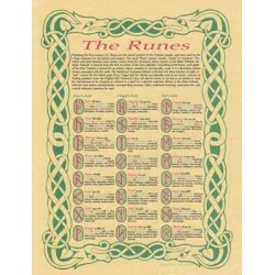 Celtic Runes Parchment Poster LABEShops Home Decor, Fashion and Jewelry